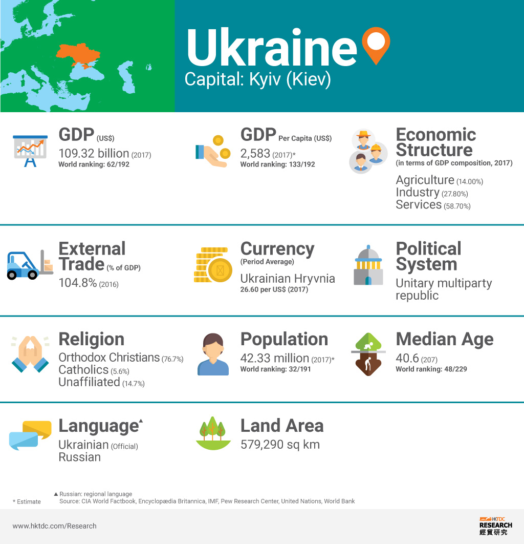 Picture: Ukraine factsheet