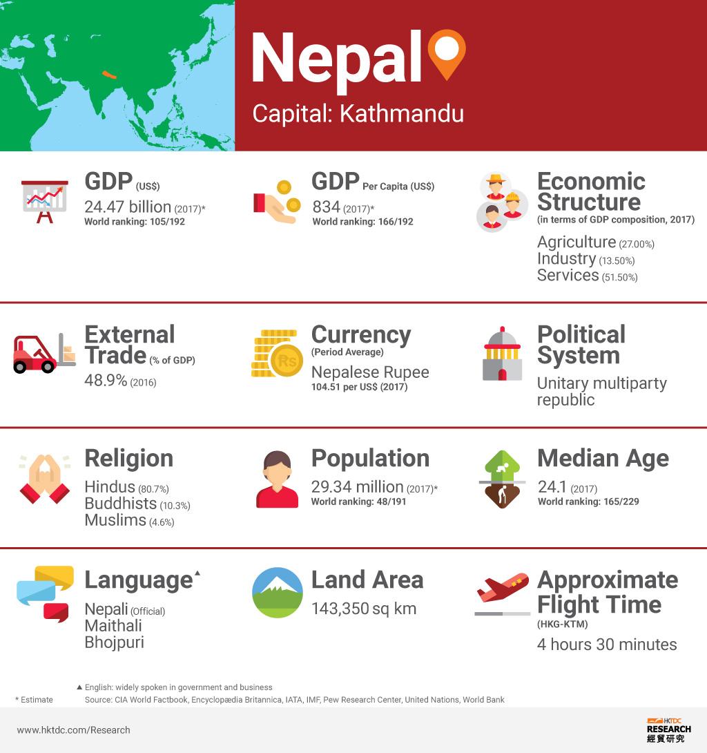 Picture: Nepal factsheet