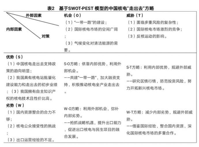 相片: 一帶一路倡議下中國核電走出去的方略 (相片由新華財金社提供)