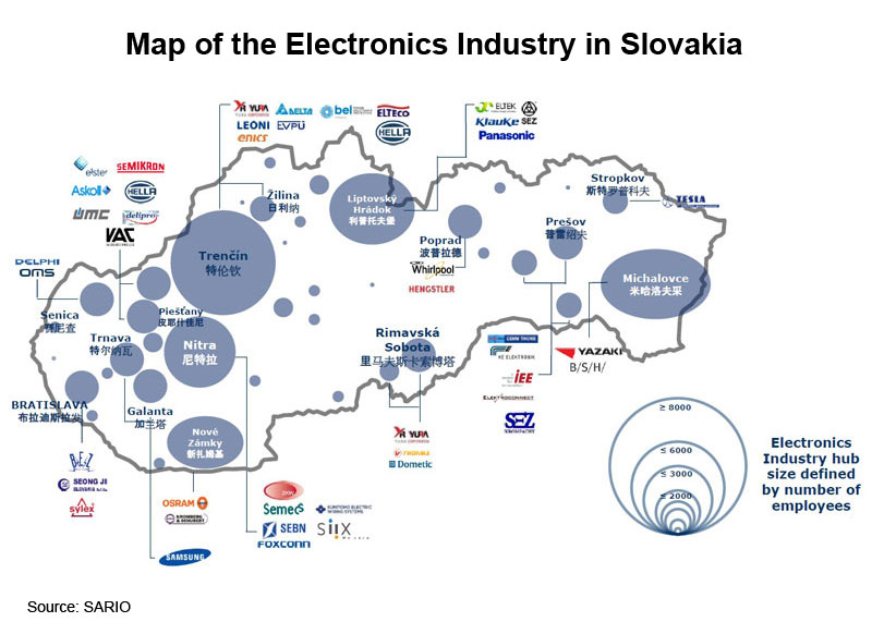Picture: Map of the Electronics Industry in Slovakia