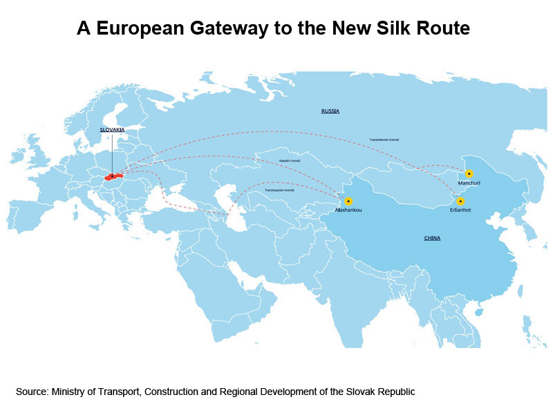 Picture: A European Gateway to the New Silk Route