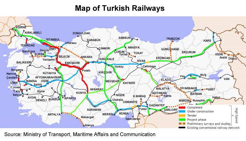 Picture: Map of Turkish Railways