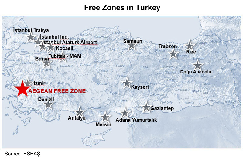Picture: Free Zones in Turkey