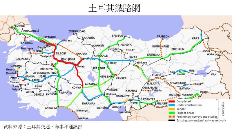 圖片:土耳其鐵路網