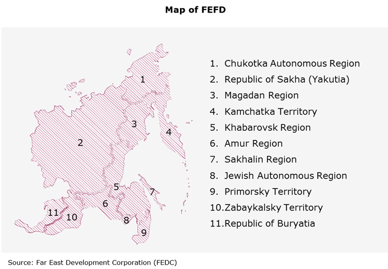 Picture: Map of FEFD