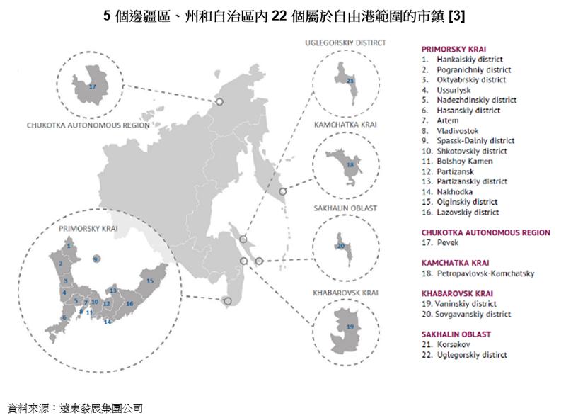 图片:5个边疆区、州和自治区内22个属于自由港范围的市镇