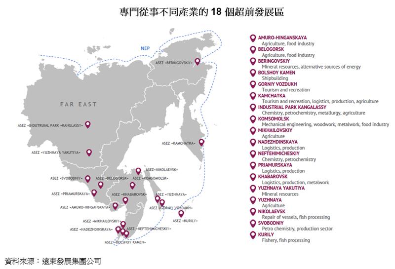 图片:专门从事不同产业的18个超前发展区