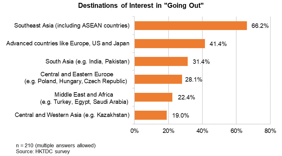 Photo: Destinations of Interest in Going Out