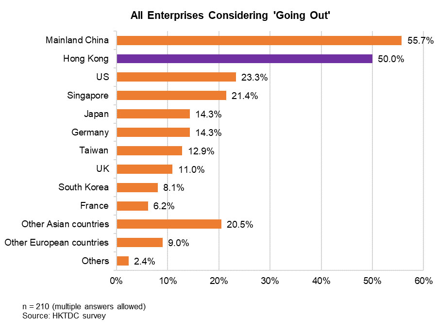 Photo: All Enterprises Considering 'Going Out'