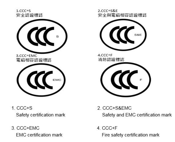 Chart: CCC mark