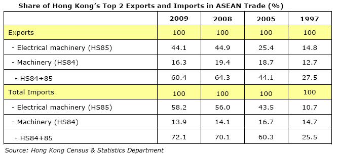 an analysis of the economic performance of the asean transitional economies Account for diverse economic performance of the major asean a comparative historical analysis associated with one of the asean transitional economies.
