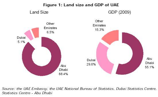 Beyond Dubai, set sights on Abu Dhabi | hktdc research