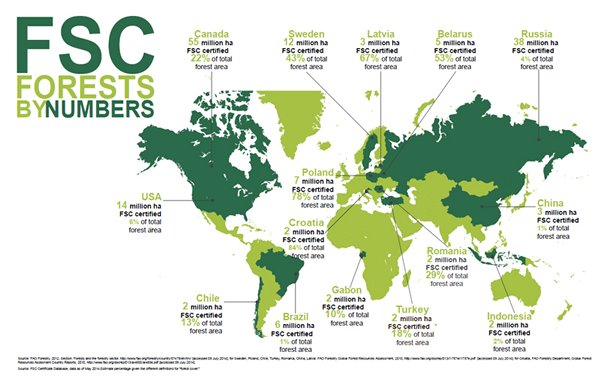 Picture: FSC certified forest area in the world by country (2015)