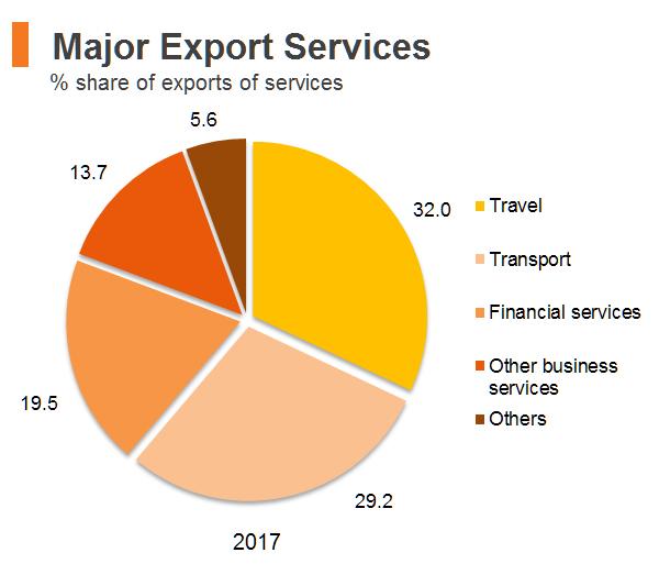 Economic and Trade Information on Hong Kong | HKTDC