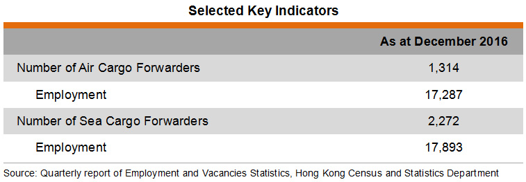 Freight Forwarding Industry in Hong Kong | hktdc research