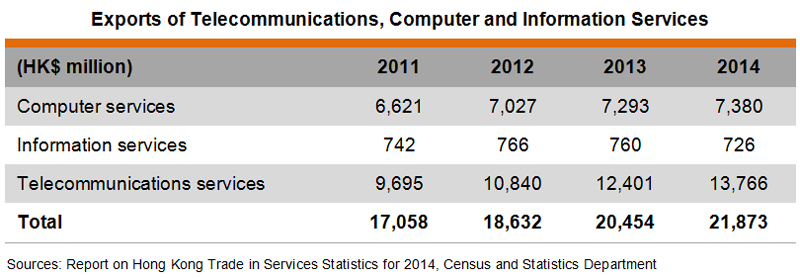 article on computer technology 2013 Computers and information technology information technology can help with such diverse tasks as driving (us bureau of labor statistics, april 2013).