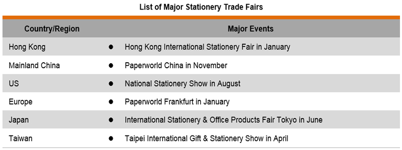 Stationery Industry in Hong Kong | HKTDC