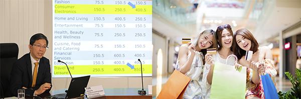 香港品牌在东盟中产消费群当中享有一定的知名度