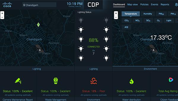 Cisco Kinetic for Cities平台