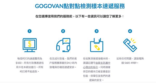 GOGOVAN
