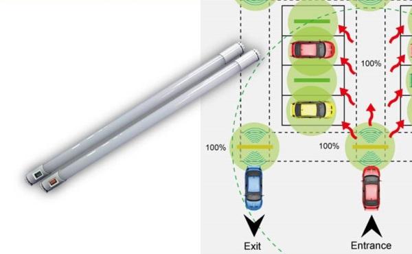 無線燈管內置動態感應器和2.4G無線收發器