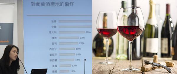 葡萄酒市場