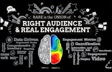 Innity's philosophy: right audience, real engagement