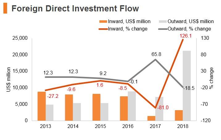 Saudi Arabia: Market Profile | HKTDC