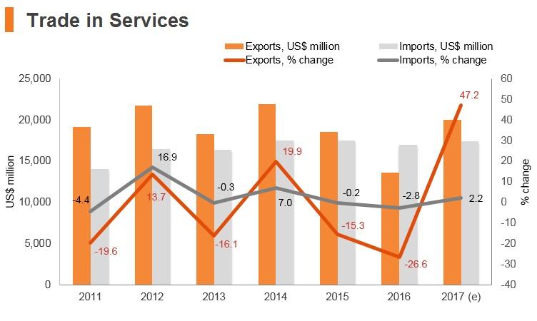 Egypt: Market Profile   HKTDC