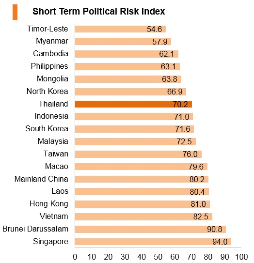 Thailand: Market Profile   HKTDC
