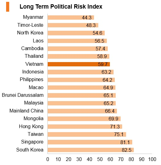 Vietnam: Market Profile | HKTDC