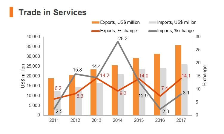 The Philippines Market Profile HKTDC