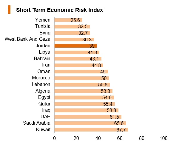Jordan: Market Profile | HKTDC