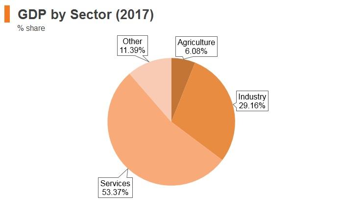 Turkey: Market Profile | HKTDC