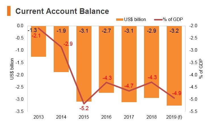 Myanmar: Market Profile   HKTDC