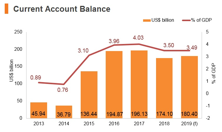 Japan: Market Profile | HKTDC