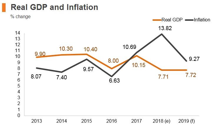 Ethiopia: Market Profile | HKTDC