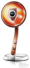相片:珠三角廠商生產的小家電