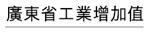 廣東省工業增加值