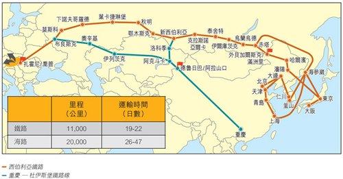 图片:匈牙利连接亚洲的铁路网络