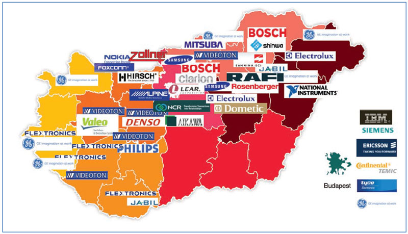 Picture: Major electronics companies in Hungary