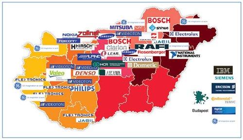 表:匈牙利的大型电子产品公司