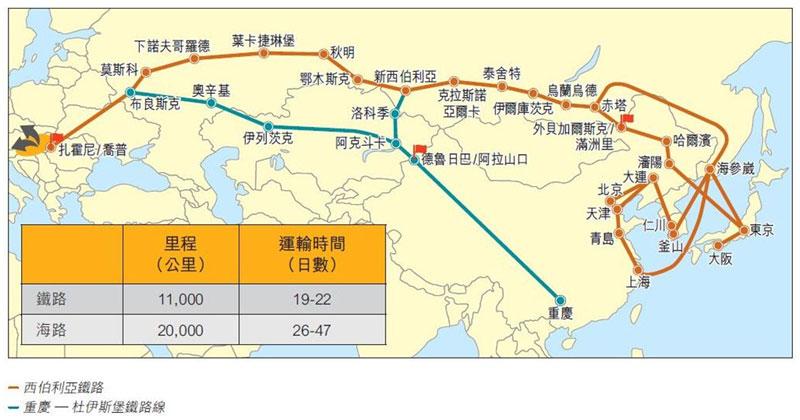 圖片:匈牙利連接亞洲的鐵路網絡