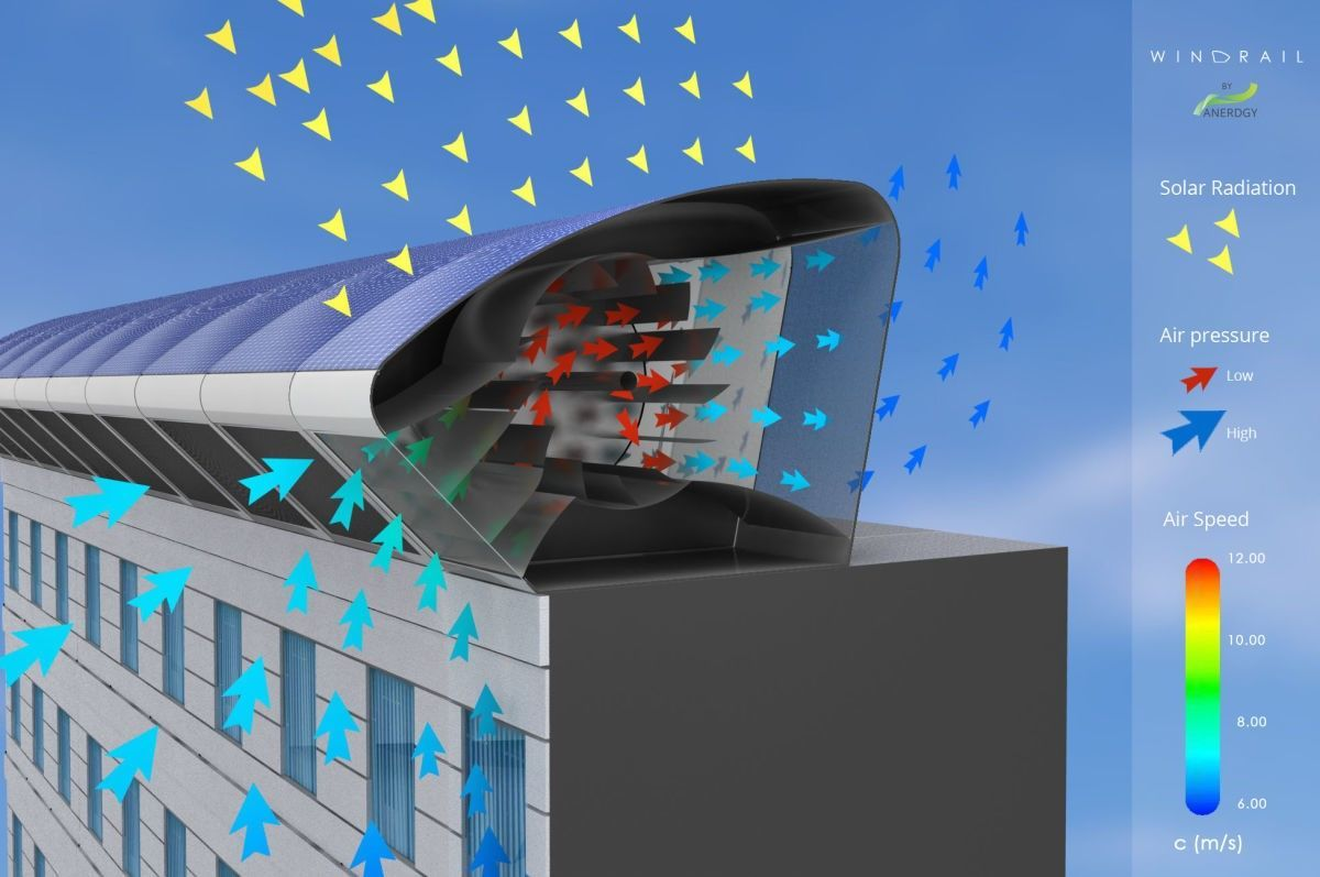 Picture: Developed by Anerdgy, WindRail is a building-based energy generation system