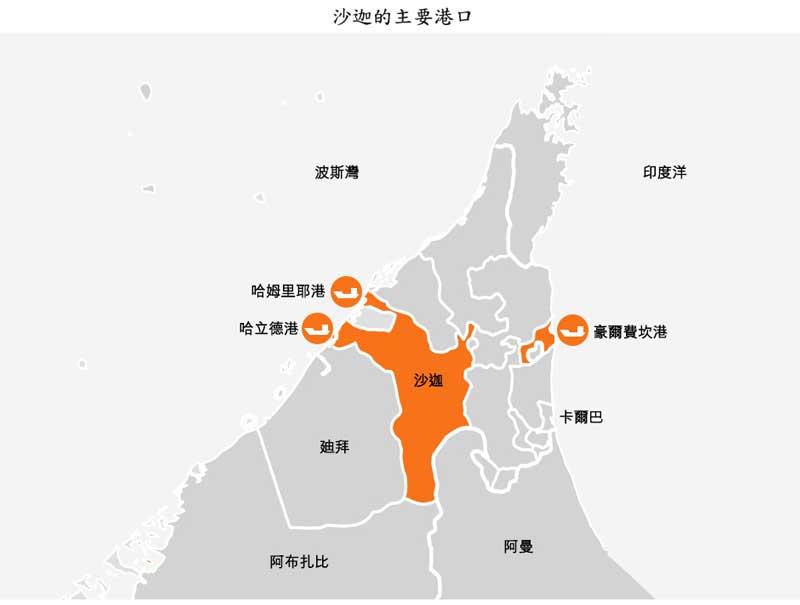 地图: 沙迦的主要港口