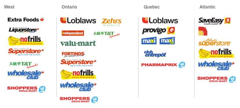Natural Food Stores In Brampton Ontario