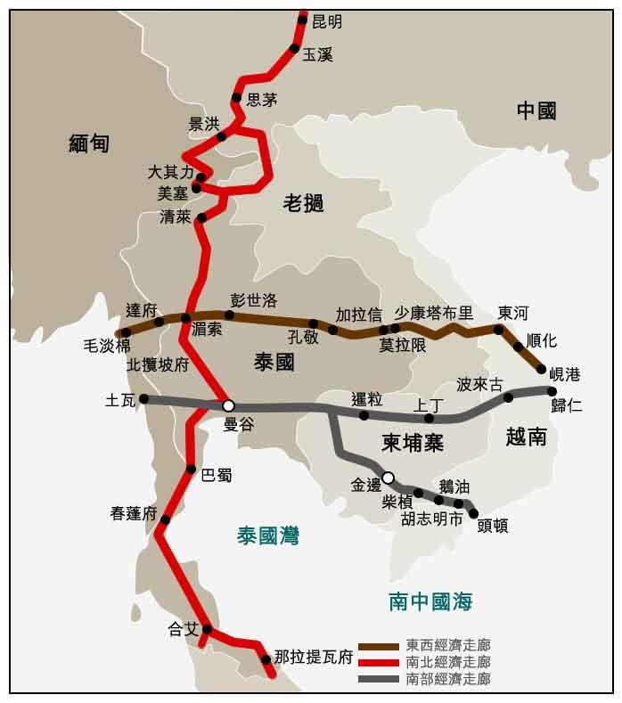 图: 大湄公河次区域经济走廊