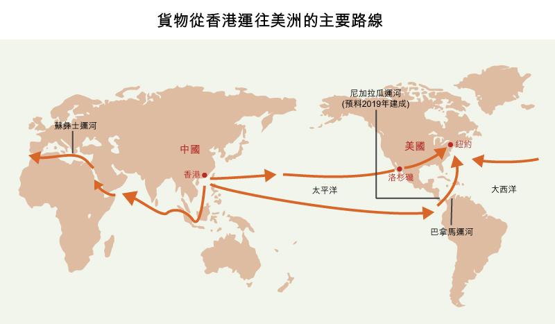 相片: 貨物從香港運往美洲的主要路線