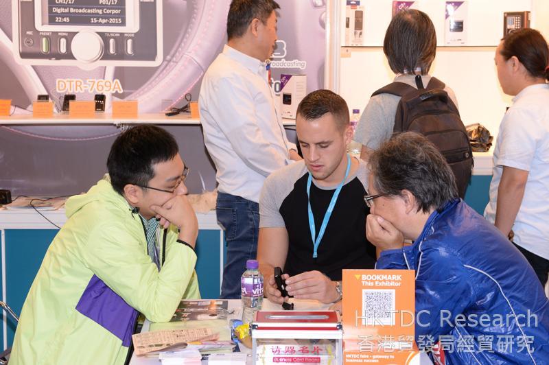 相片:受訪者認為中國內地、北美洲及西歐市場潛力最大。