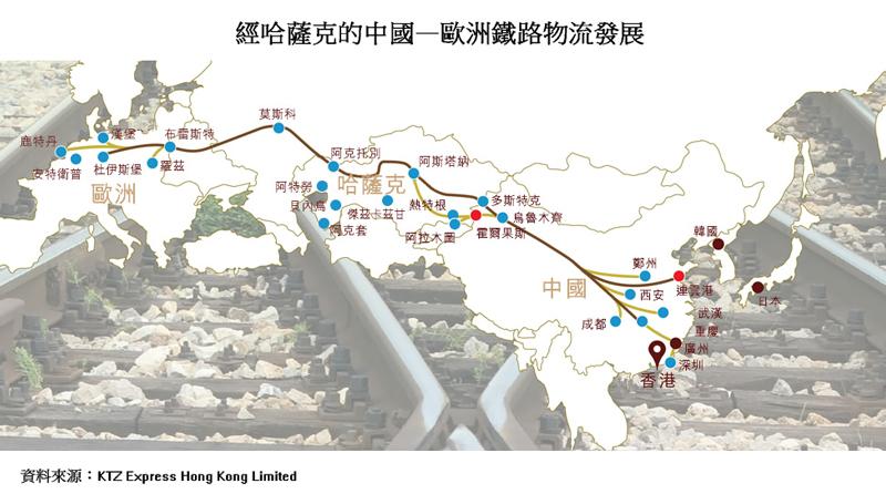 图:经哈萨克的中国—欧洲铁路物流发展